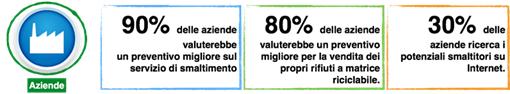 borsino_aziende