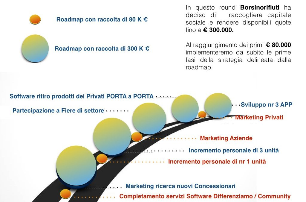 borsino_capitali