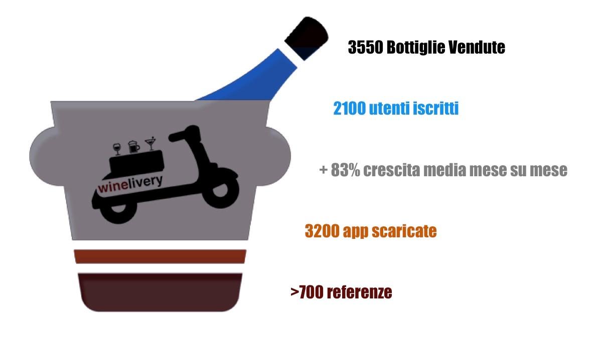 winelivery_risultati (2)