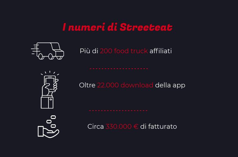 Streeteat_4_2