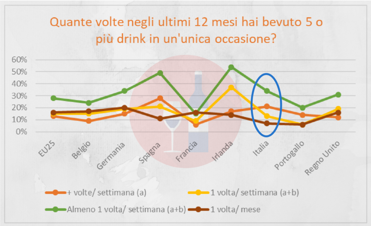 melligo_consumo_alcol_europa
