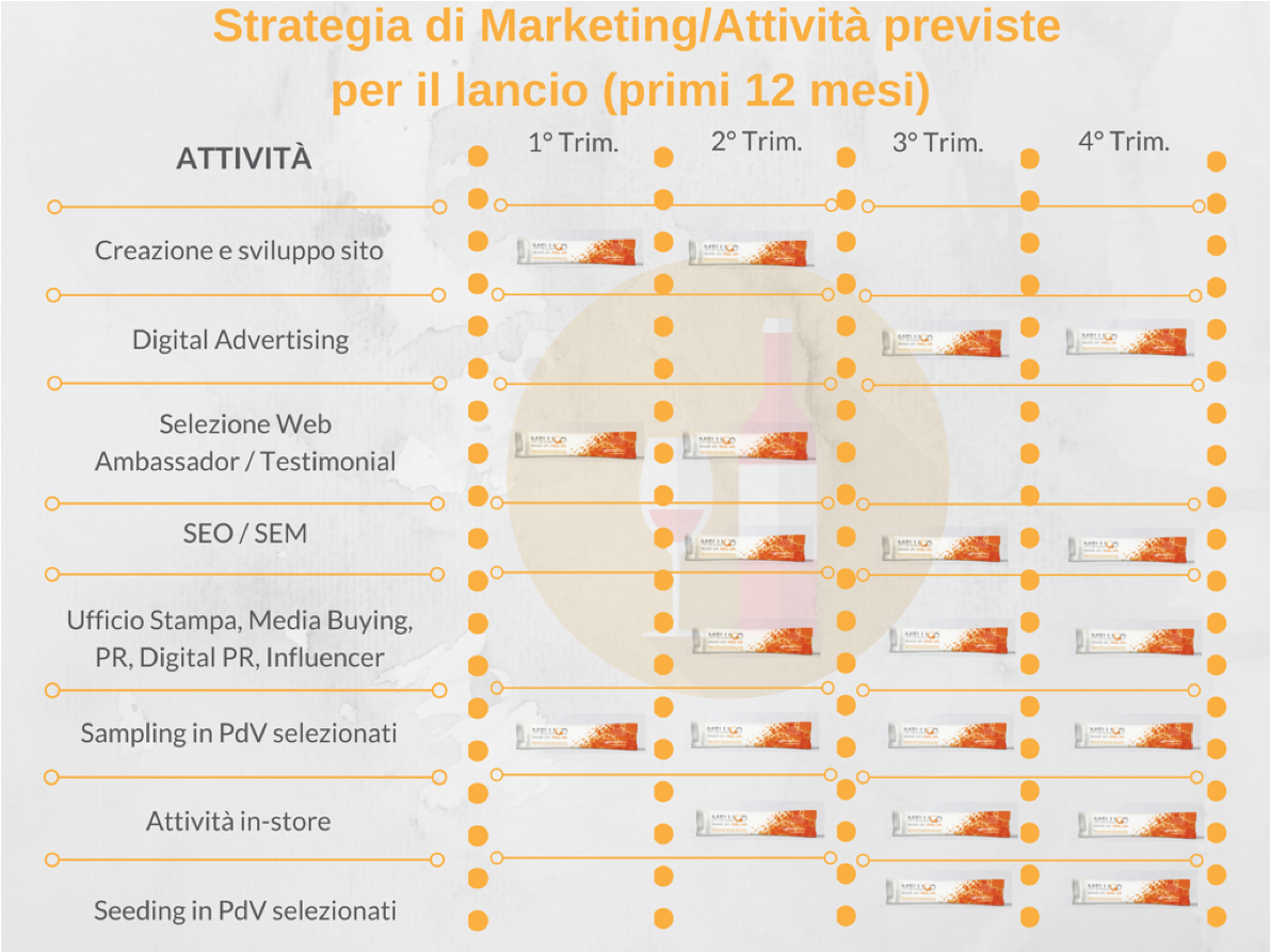melligo_strategia_marketing