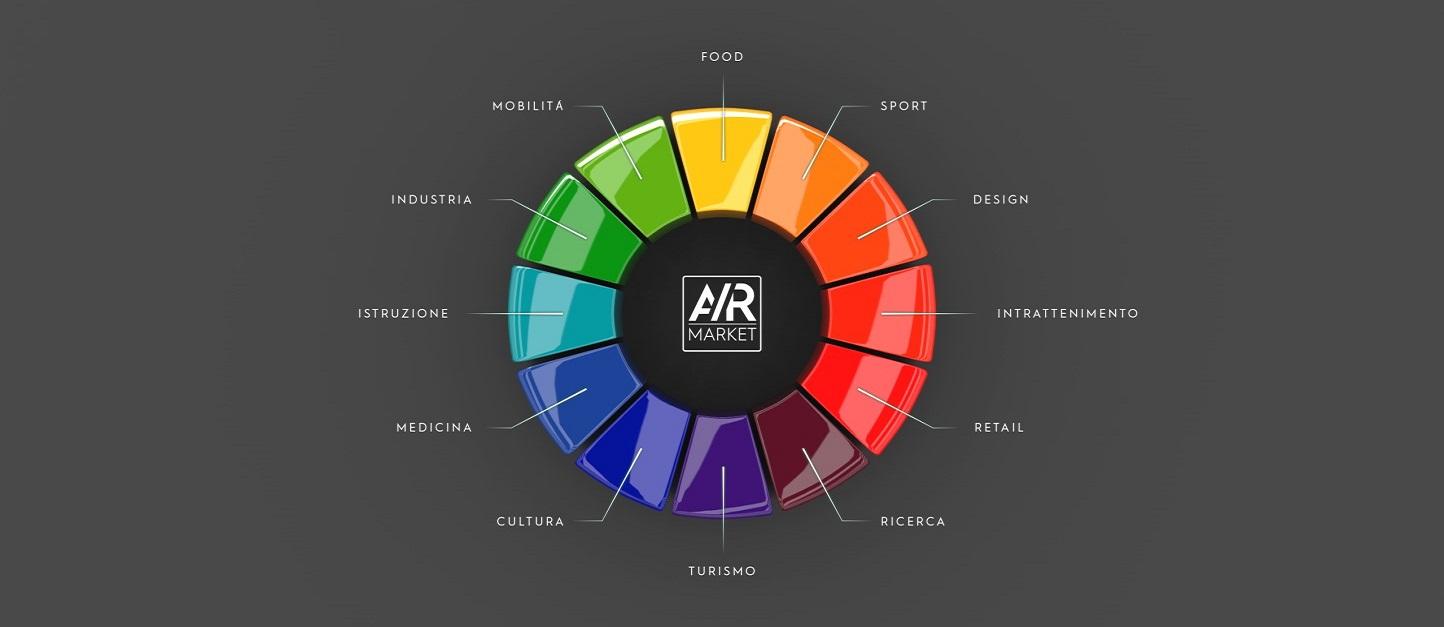 AR Market_descrizione
