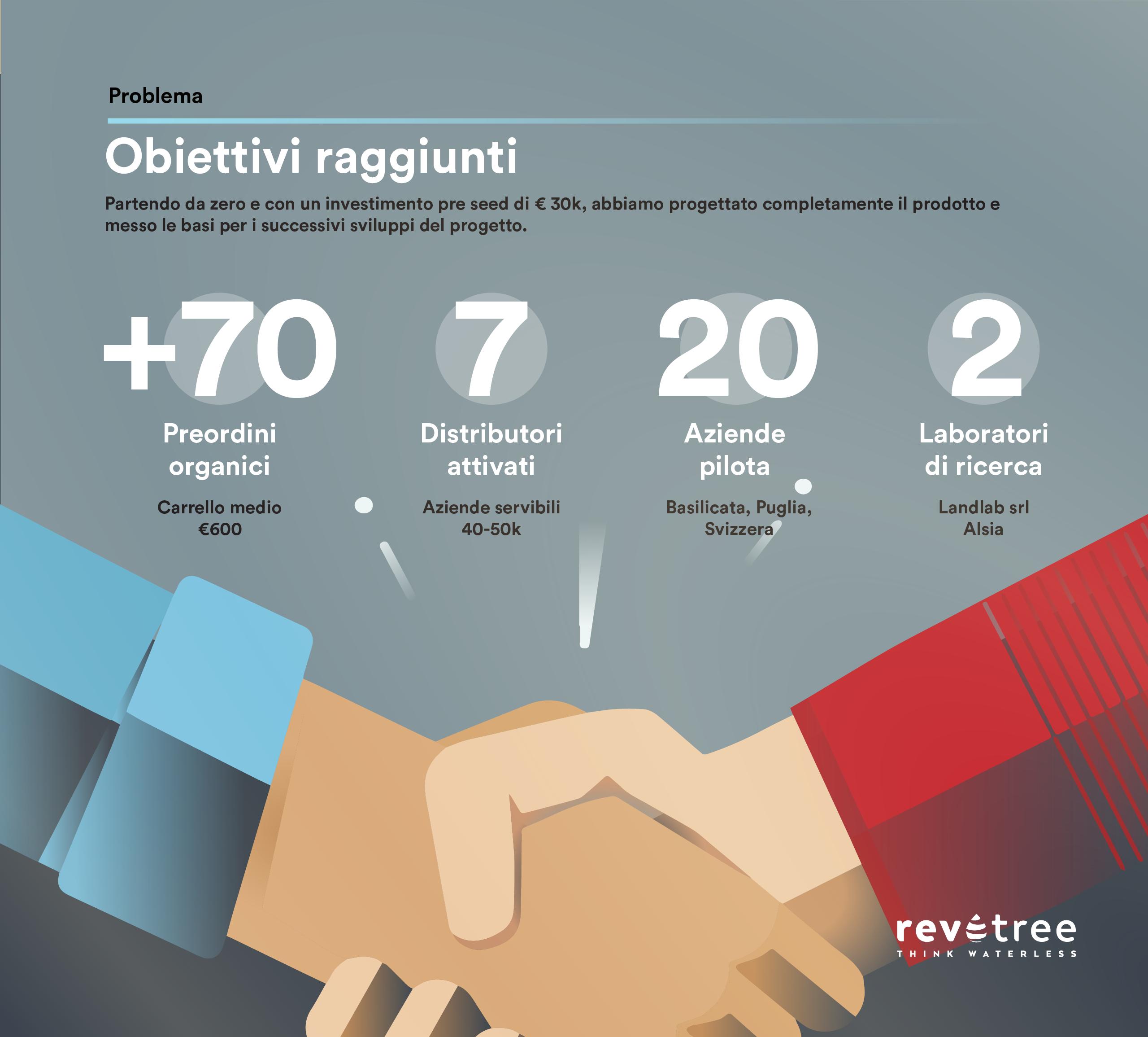 Revotree_risultati raggiunti