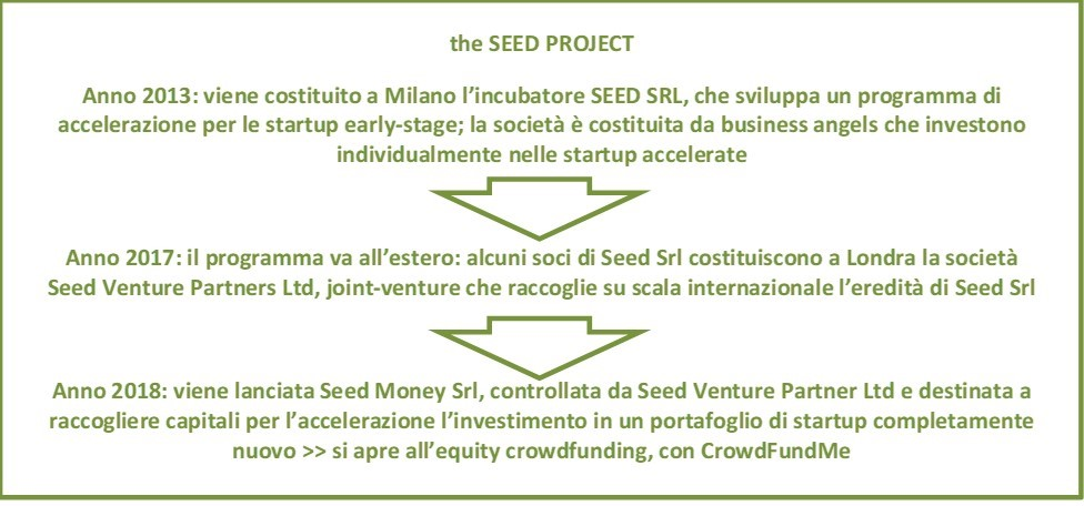 seedmoney_12