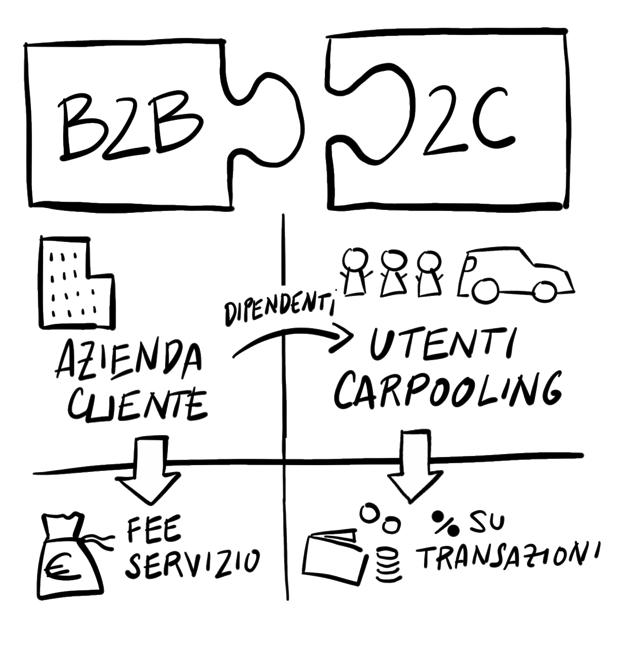 bepooler_b2b2c